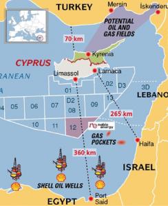 cyprus  pipelines
